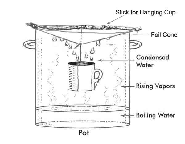 Distilling Water in a Bug-out scenario